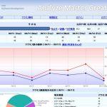 アクセス解析ツール【アナライズマスター】の2月リニューアル予告
